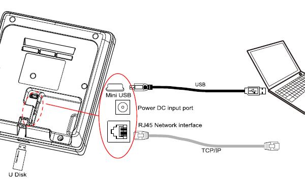 access control fingerprint anviz w1