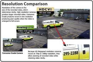 hdcvi-analog-cctv-comparison-570