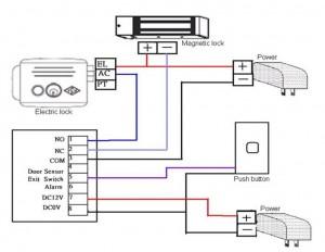 diagram emlock