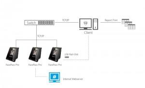 skema diagram